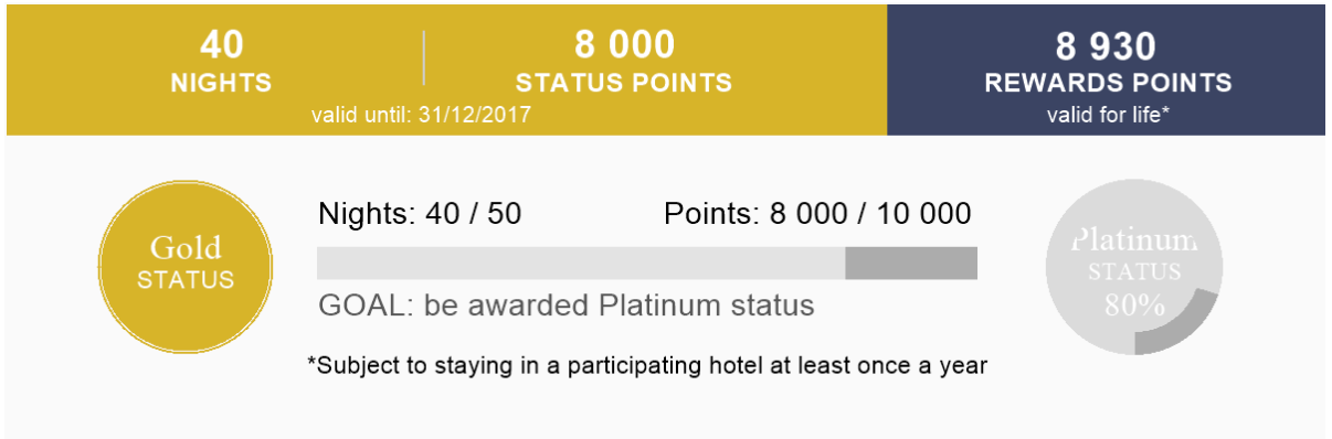 Accor gold.png