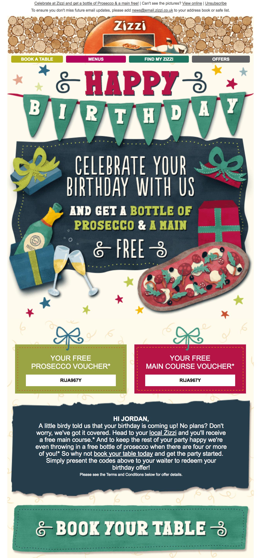 Birthday-email-Zizzis.png