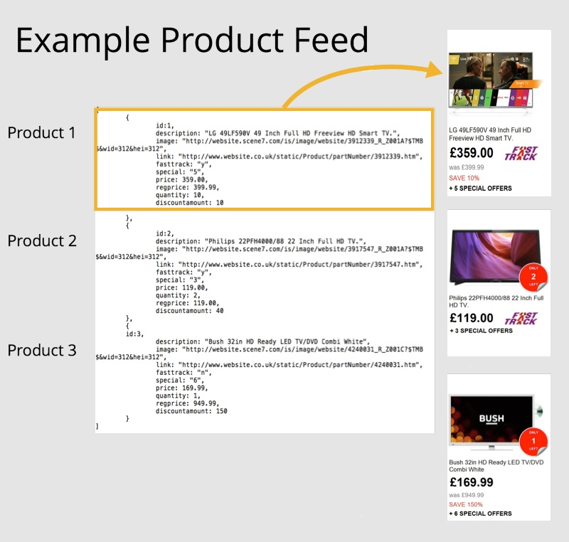 Example Product Feed live images2.jpg