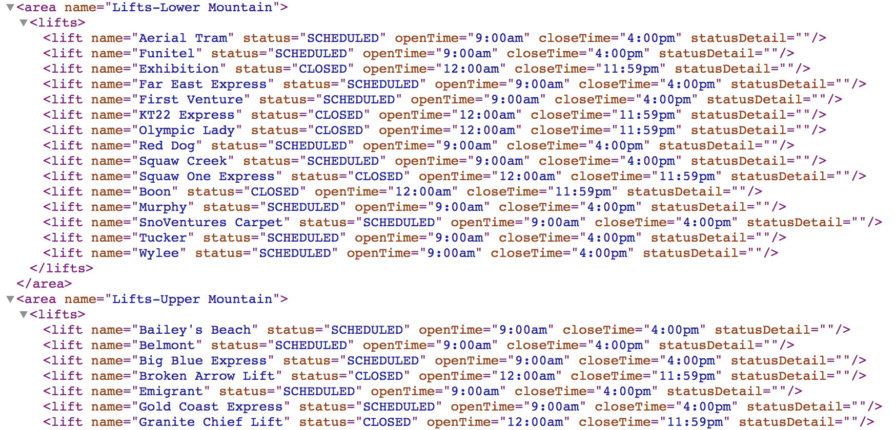 Lifts API.png
