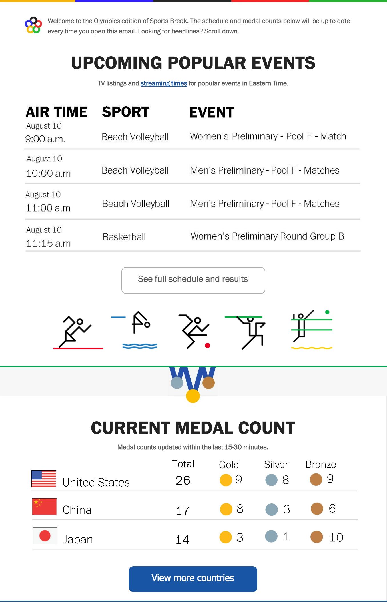 WashPo Olympics.png