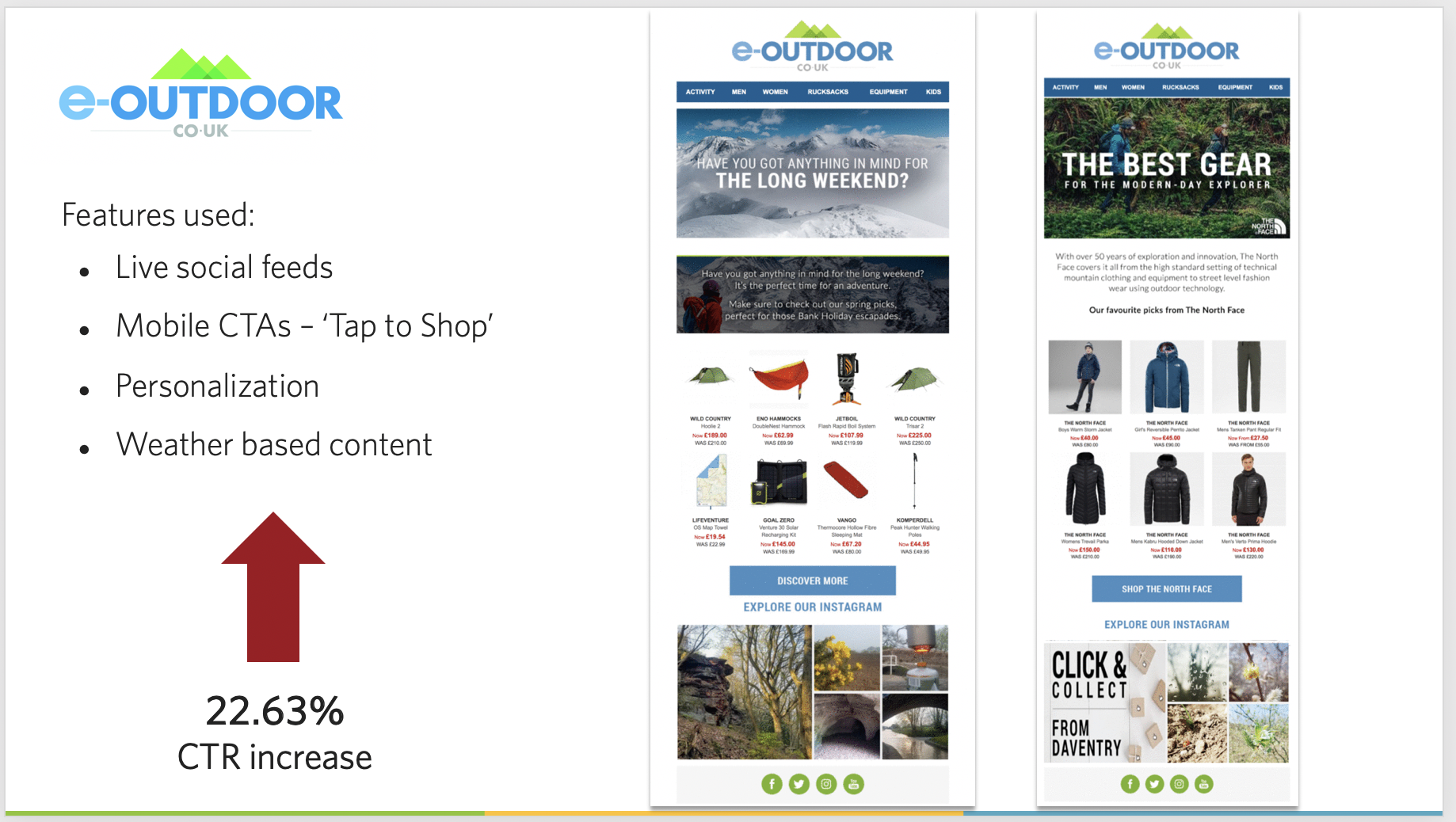 E-outdoor email and results