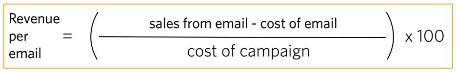 revenue-per-email