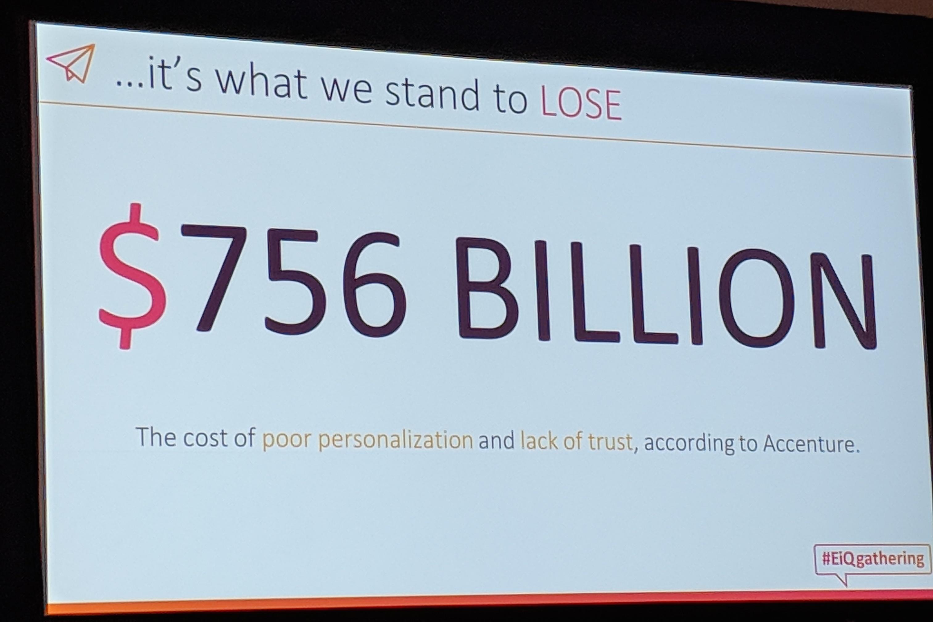 personalization-lose-stats
